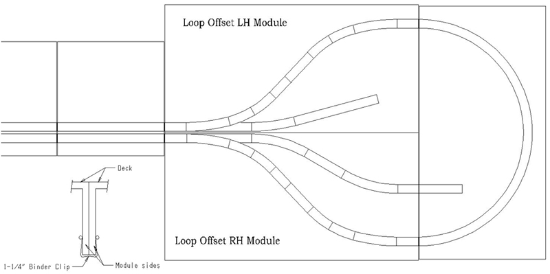 Loop Entrance N Scale T-trak dimensions